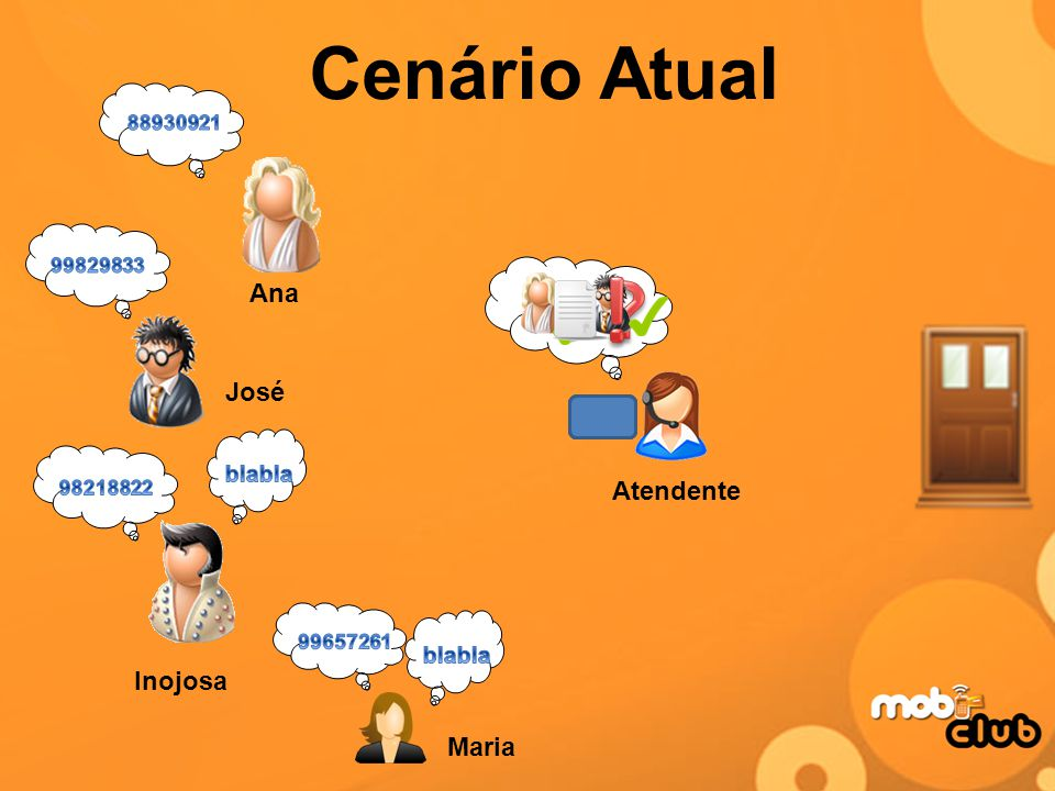 Cenário Atual Ana Maria Inojosa José Atendente