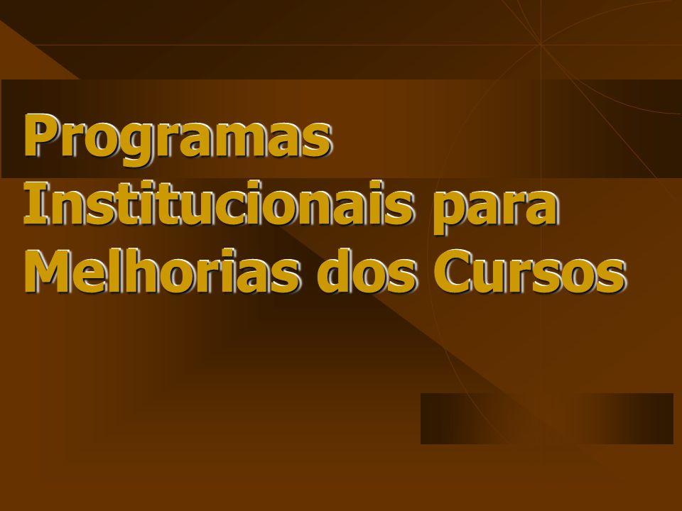 Programas Institucionais para Melhorias dos Cursos