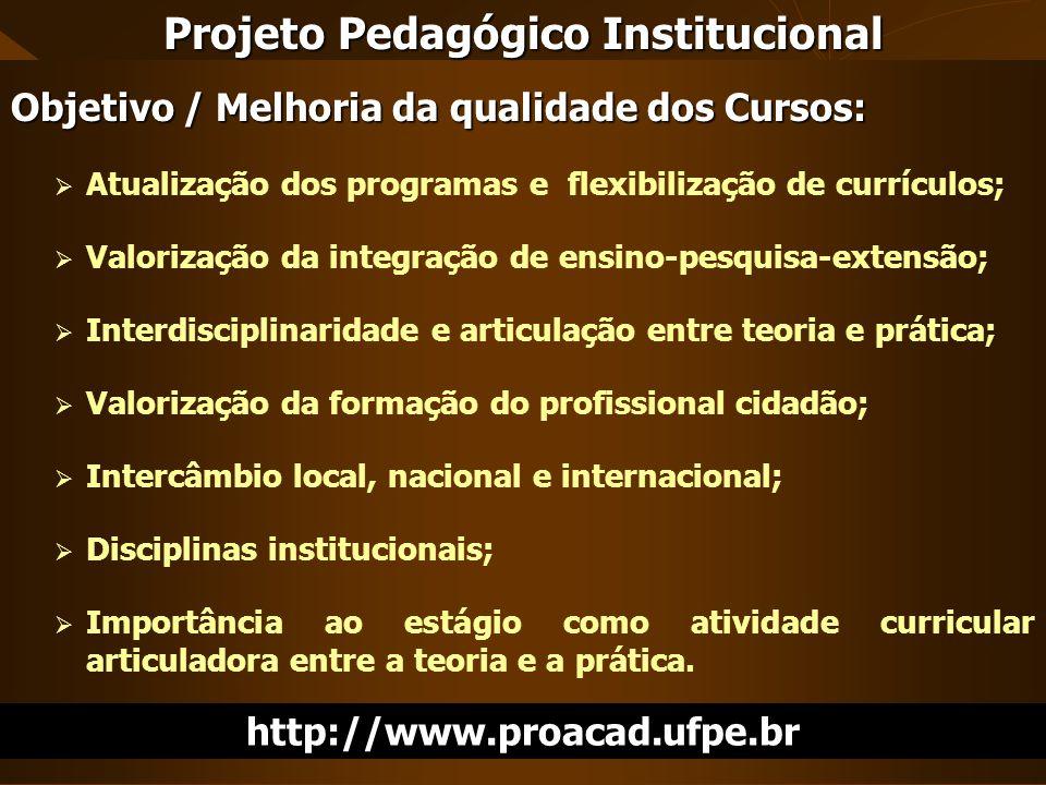 Objetivo / Melhoria da qualidade dos Cursos: Atualização dos programas e flexibilização de currículos; Valorização da integração de ensino-pesquisa-ex