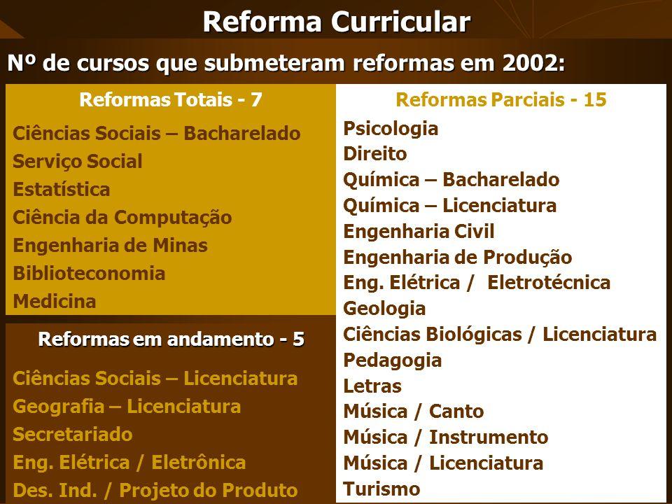 Nº de cursos que submeteram reformas em 2002: Reforma Curricular Reformas Parciais - 15 Psicologia Direito Química – Bacharelado Química – Licenciatur