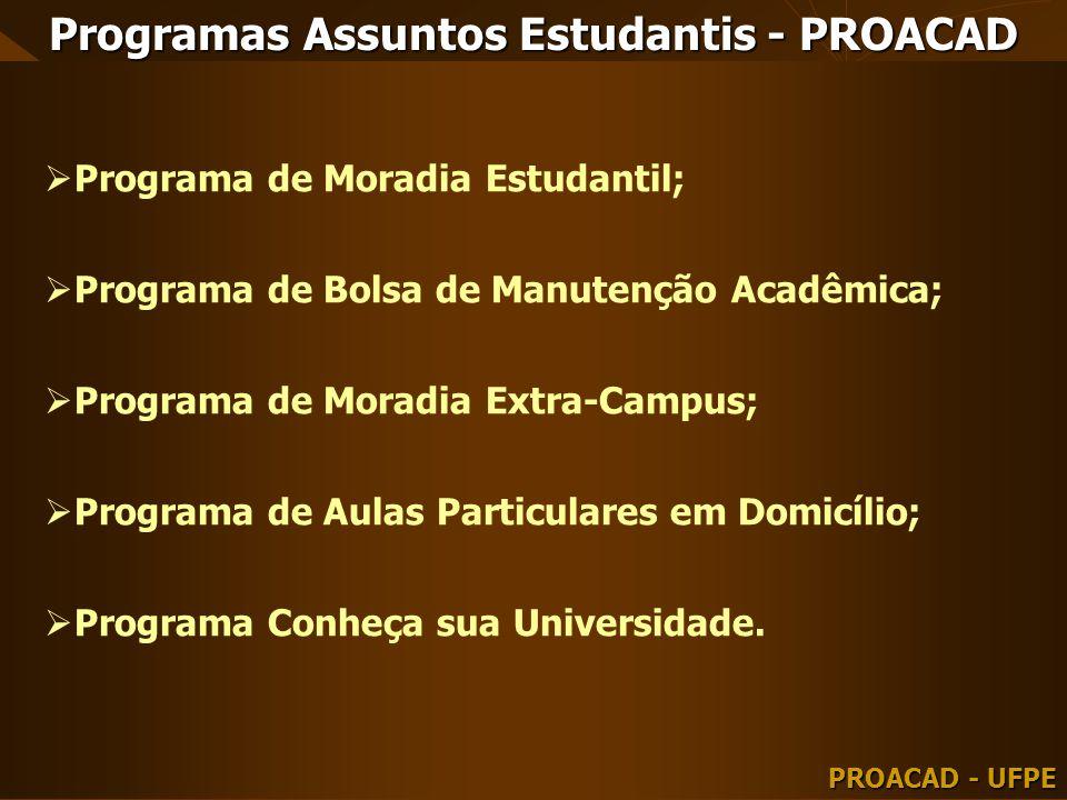 Programas Assuntos Estudantis - PROACAD Programa de Moradia Estudantil; Programa de Bolsa de Manutenção Acadêmica; Programa de Moradia Extra-Campus; P