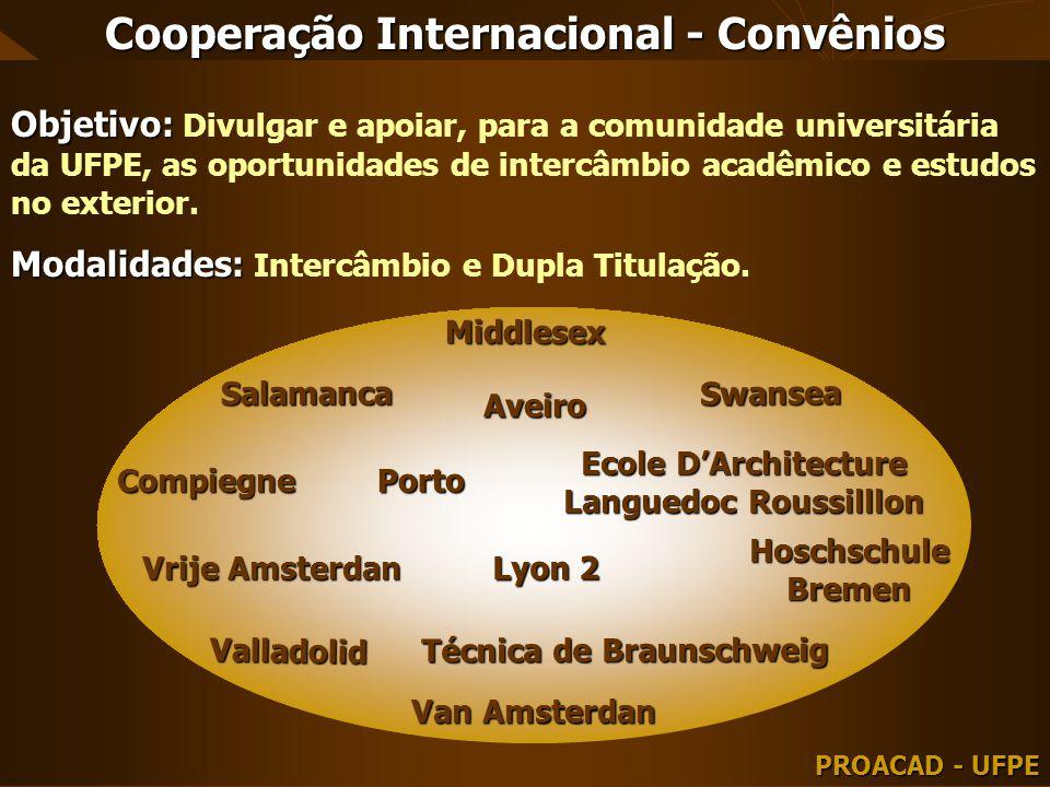 Cooperação Internacional - Convênios Objetivo: Objetivo: Divulgar e apoiar, para a comunidade universitária da UFPE, as oportunidades de intercâmbio a