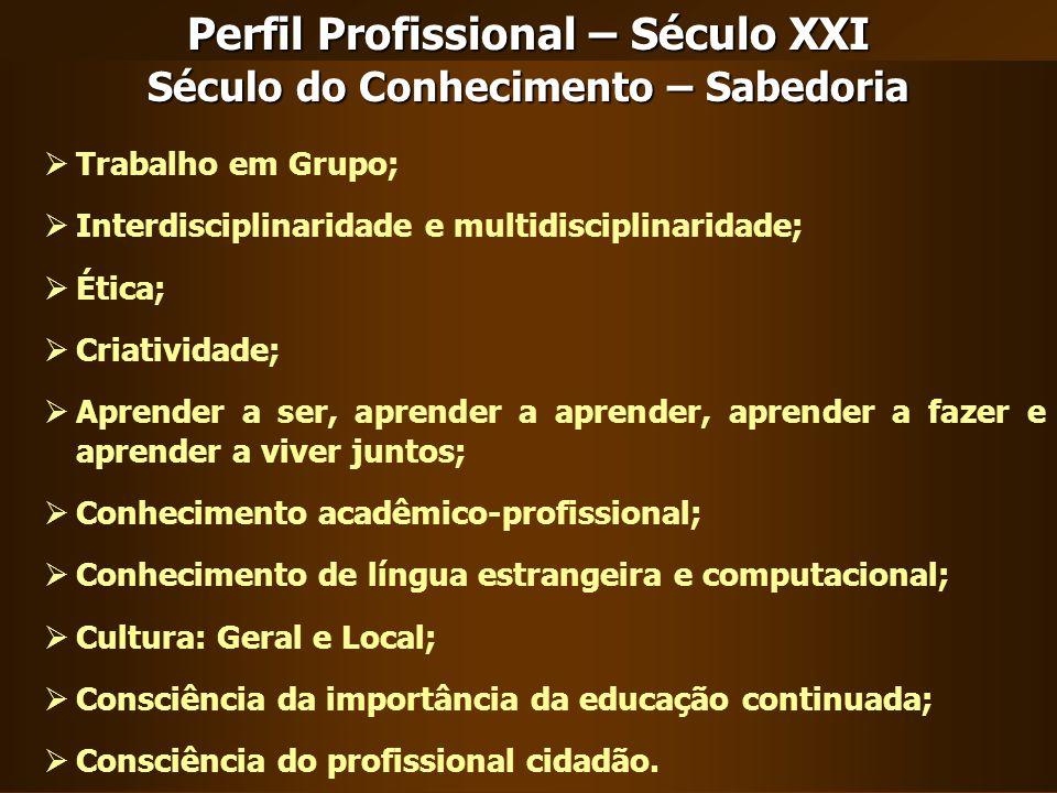 Trabalho em Grupo; Interdisciplinaridade e multidisciplinaridade; Ética; Criatividade; Aprender a ser, aprender a aprender, aprender a fazer e aprende