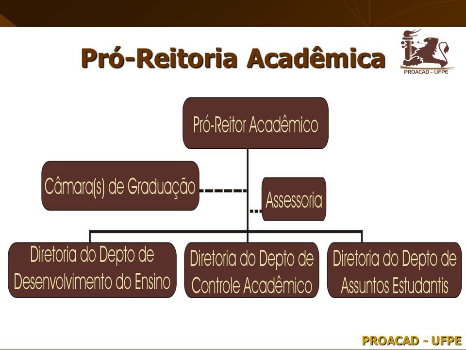 Programas Assuntos Estudantis - PROACAD Programa de Moradia Estudantil; Programa de Bolsa de Manutenção Acadêmica; Programa de Moradia Extra-Campus; Programa de Aulas Particulares em Domicílio; Programa Conheça sua Universidade.
