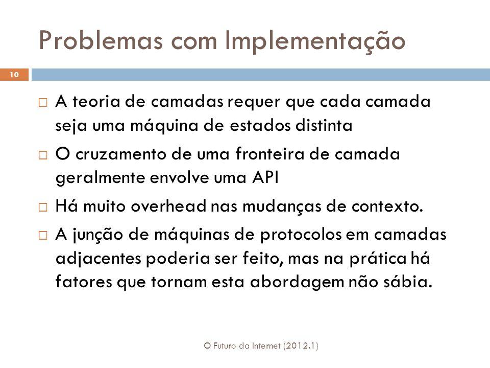 Problemas com Implementação O Futuro da Internet (2012.1) 10 A teoria de camadas requer que cada camada seja uma máquina de estados distinta O cruzame