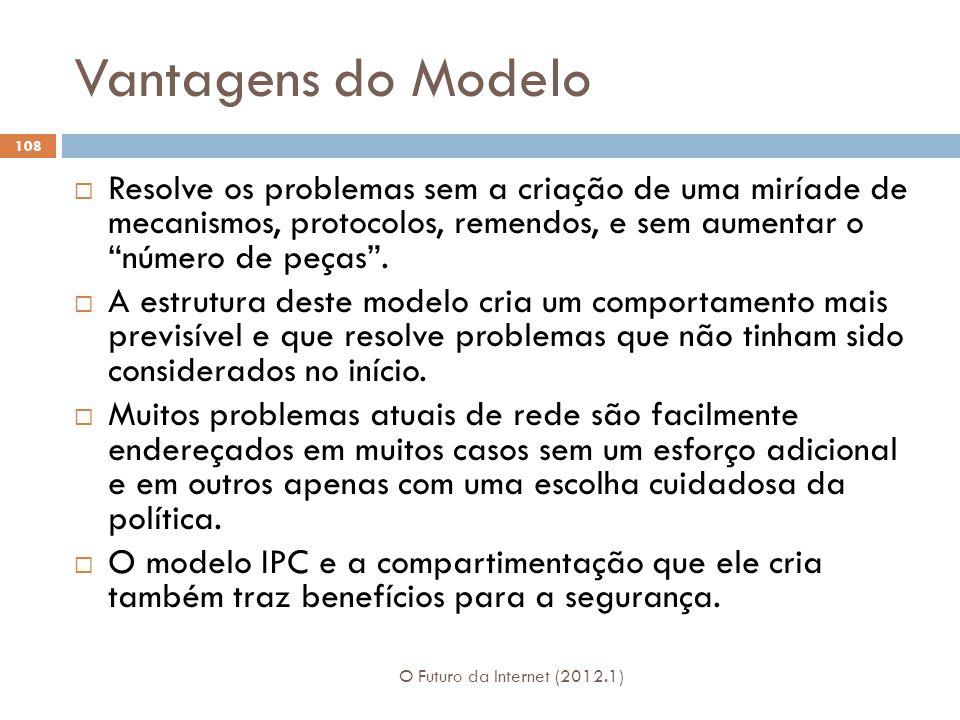 Vantagens do Modelo O Futuro da Internet (2012.1) 108 Resolve os problemas sem a criação de uma miríade de mecanismos, protocolos, remendos, e sem aum