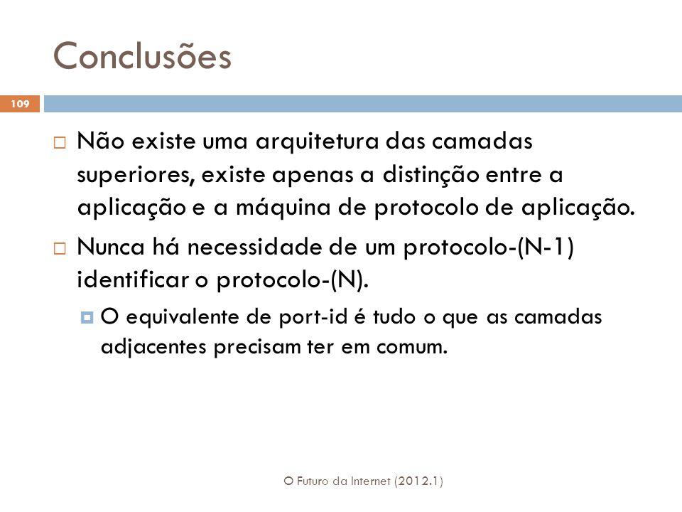 Conclusões O Futuro da Internet (2012.1) 109 Não existe uma arquitetura das camadas superiores, existe apenas a distinção entre a aplicação e a máquin