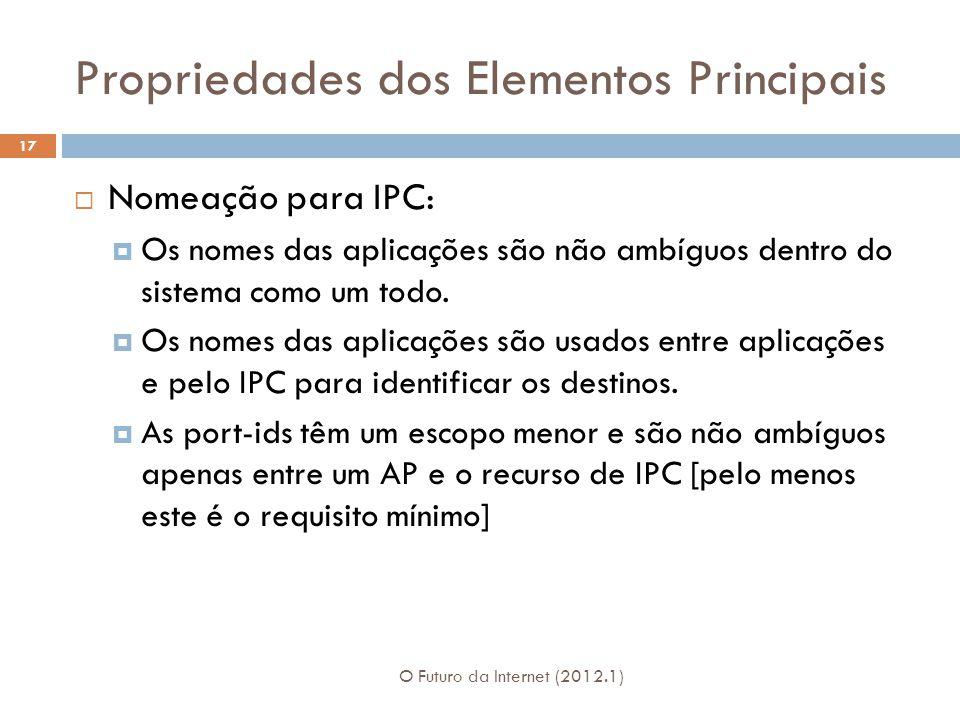 Propriedades dos Elementos Principais O Futuro da Internet (2012.1) 17 Nomeação para IPC: Os nomes das aplicações são não ambíguos dentro do sistema c
