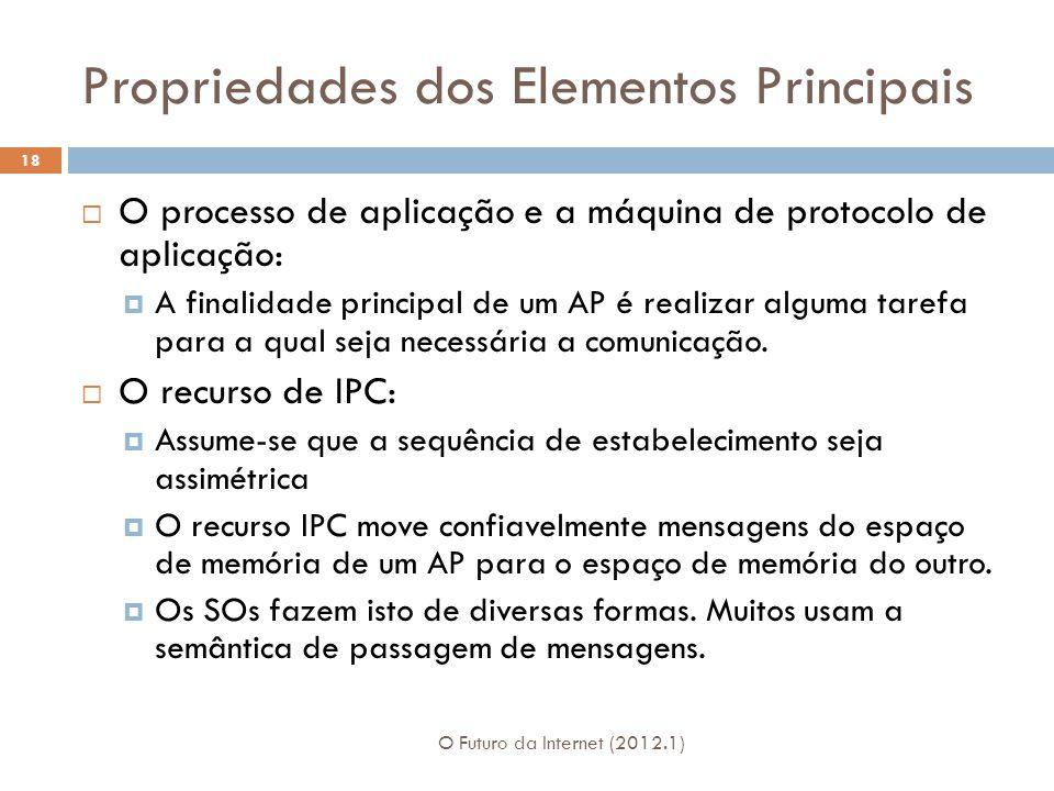 Propriedades dos Elementos Principais O Futuro da Internet (2012.1) 18 O processo de aplicação e a máquina de protocolo de aplicação: A finalidade pri