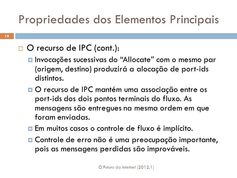 Propriedades dos Elementos Principais O Futuro da Internet (2012.1) 19 O recurso de IPC (cont.): Invocações sucessivas do Allocate com o mesmo par (or