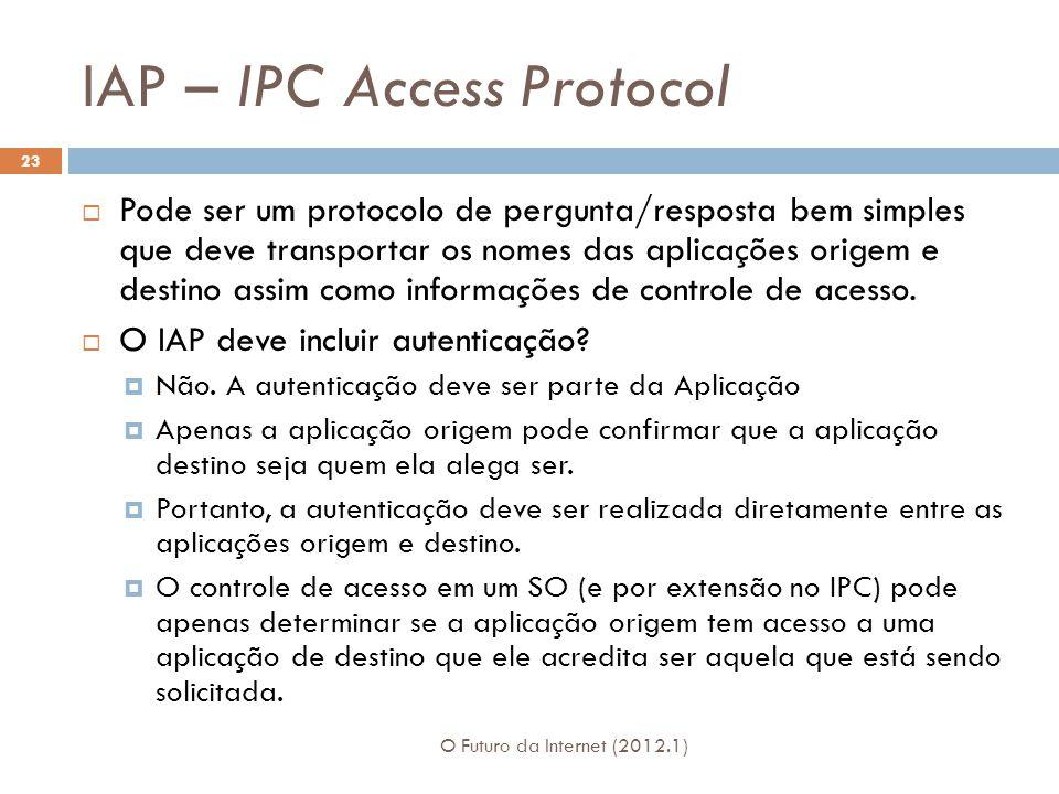 IAP – IPC Access Protocol O Futuro da Internet (2012.1) 23 Pode ser um protocolo de pergunta/resposta bem simples que deve transportar os nomes das ap