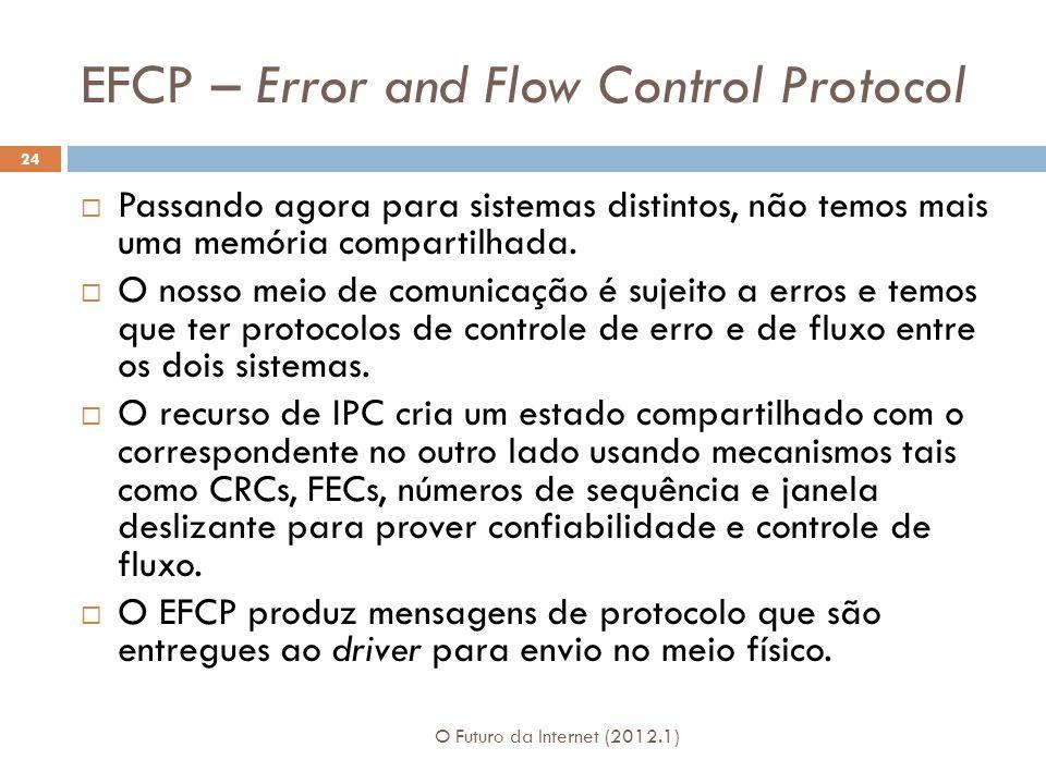EFCP – Error and Flow Control Protocol O Futuro da Internet (2012.1) 24 Passando agora para sistemas distintos, não temos mais uma memória compartilha