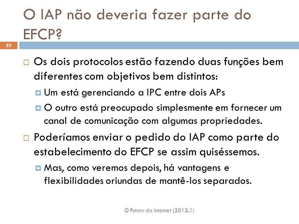 O IAP não deveria fazer parte do EFCP? O Futuro da Internet (2012.1) 25 Os dois protocolos estão fazendo duas funções bem diferentes com objetivos bem