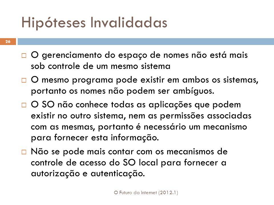 Hipóteses Invalidadas O Futuro da Internet (2012.1) 26 O gerenciamento do espaço de nomes não está mais sob controle de um mesmo sistema O mesmo progr