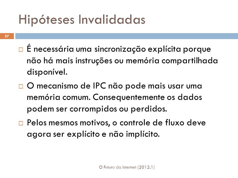 Hipóteses Invalidadas O Futuro da Internet (2012.1) 27 É necessária uma sincronização explícita porque não há mais instruções ou memória compartilhada