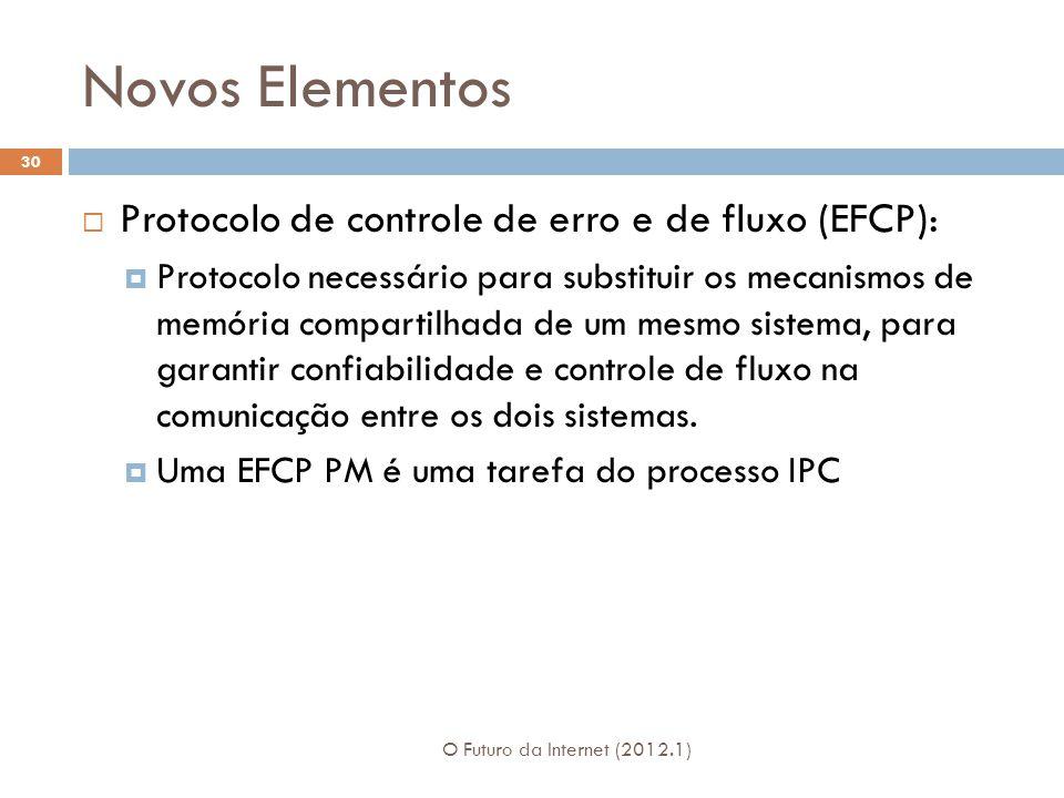 Novos Elementos O Futuro da Internet (2012.1) 30 Protocolo de controle de erro e de fluxo (EFCP): Protocolo necessário para substituir os mecanismos d
