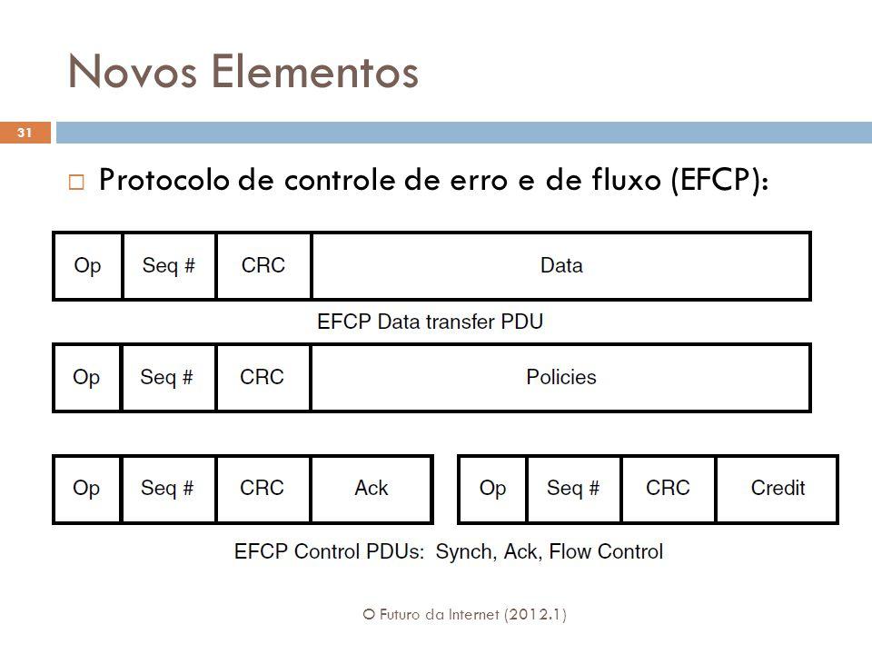 Novos Elementos O Futuro da Internet (2012.1) 31 Protocolo de controle de erro e de fluxo (EFCP):