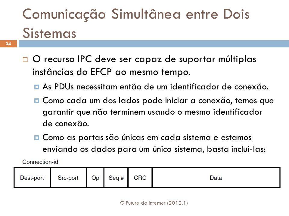 Comunicação Simultânea entre Dois Sistemas O Futuro da Internet (2012.1) 34 O recurso IPC deve ser capaz de suportar múltiplas instâncias do EFCP ao m