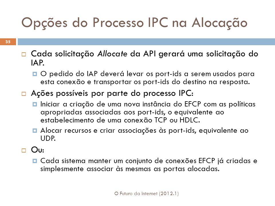 Opções do Processo IPC na Alocação O Futuro da Internet (2012.1) 35 Cada solicitação Allocate da API gerará uma solicitação do IAP. O pedido do IAP de