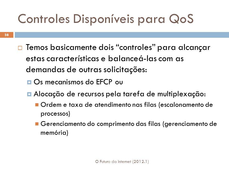 Controles Disponíveis para QoS O Futuro da Internet (2012.1) 38 Temos basicamente dois controles para alcançar estas características e balanceá-las co