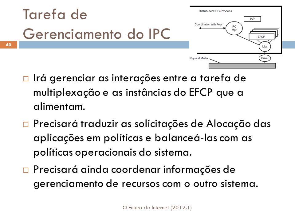 Tarefa de Gerenciamento do IPC O Futuro da Internet (2012.1) 40 Irá gerenciar as interações entre a tarefa de multiplexação e as instâncias do EFCP qu