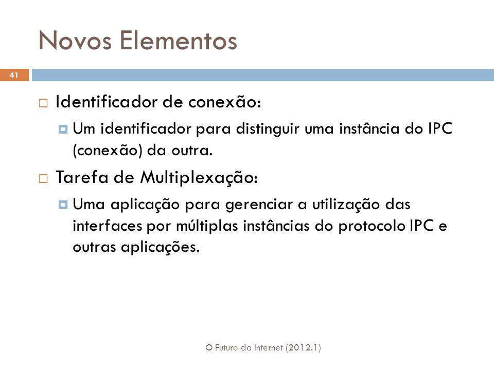 Novos Elementos O Futuro da Internet (2012.1) 41 Identificador de conexão: Um identificador para distinguir uma instância do IPC (conexão) da outra. T