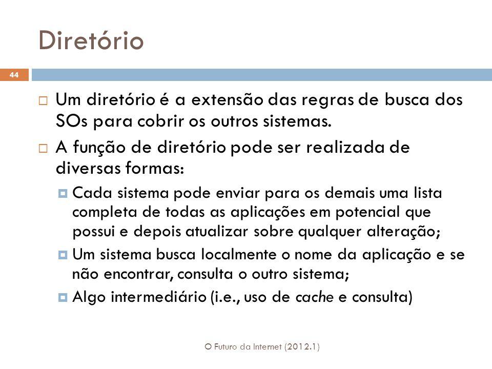 Diretório O Futuro da Internet (2012.1) 44 Um diretório é a extensão das regras de busca dos SOs para cobrir os outros sistemas. A função de diretório