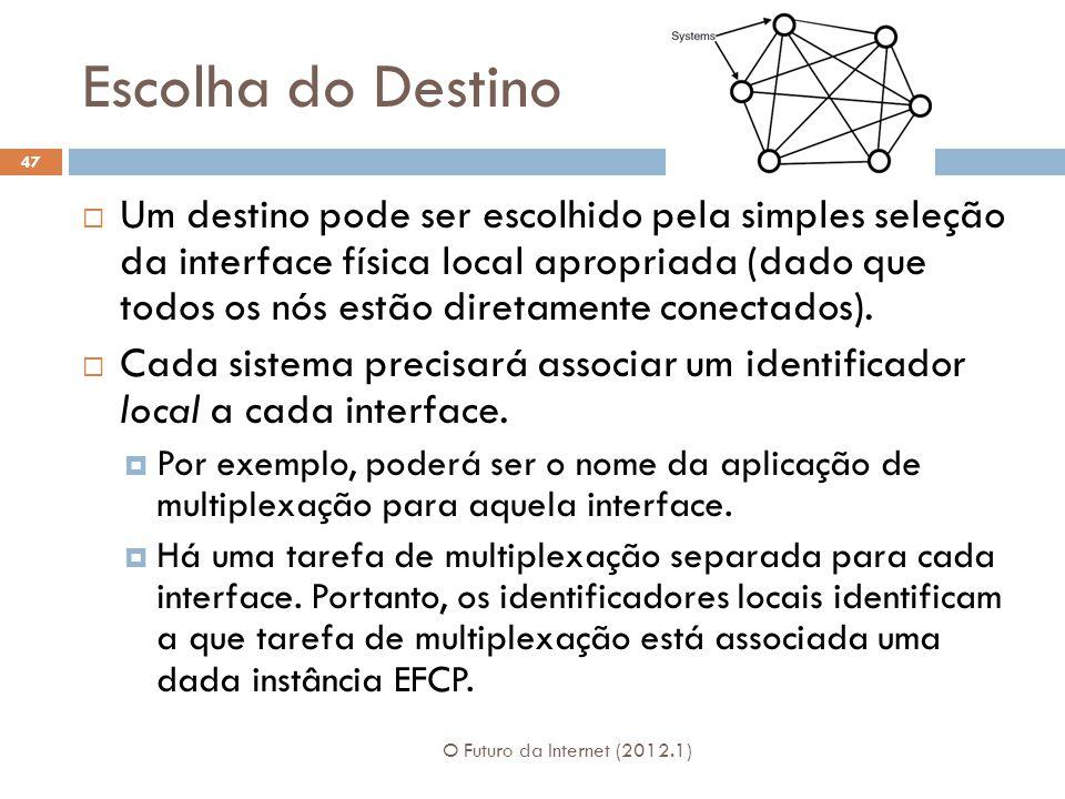 Escolha do Destino O Futuro da Internet (2012.1) 47 Um destino pode ser escolhido pela simples seleção da interface física local apropriada (dado que