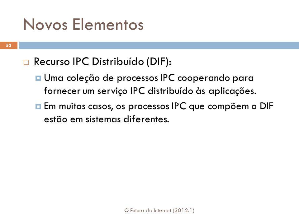 Novos Elementos O Futuro da Internet (2012.1) 53 Recurso IPC Distribuído (DIF): Uma coleção de processos IPC cooperando para fornecer um serviço IPC d