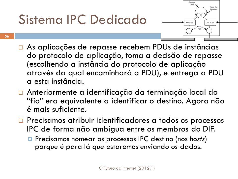 Sistema IPC Dedicado O Futuro da Internet (2012.1) 56 As aplicações de repasse recebem PDUs de instâncias do protocolo de aplicação, toma a decisão de