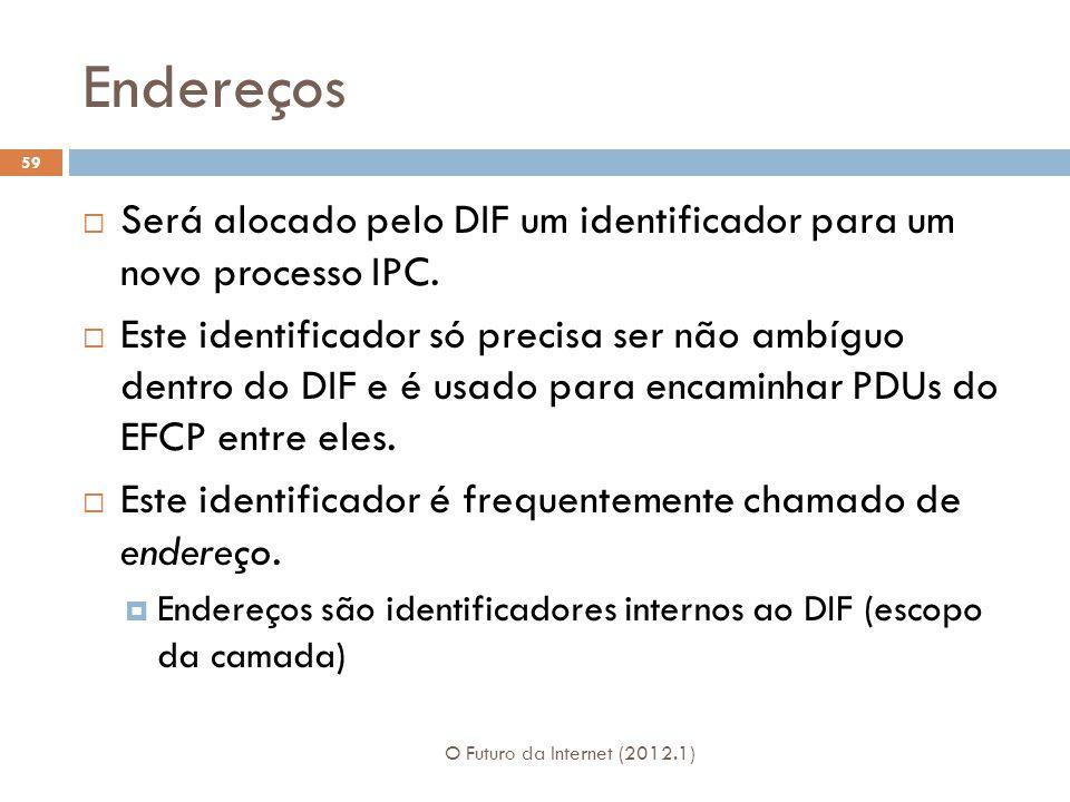 Endereços O Futuro da Internet (2012.1) 59 Será alocado pelo DIF um identificador para um novo processo IPC. Este identificador só precisa ser não amb