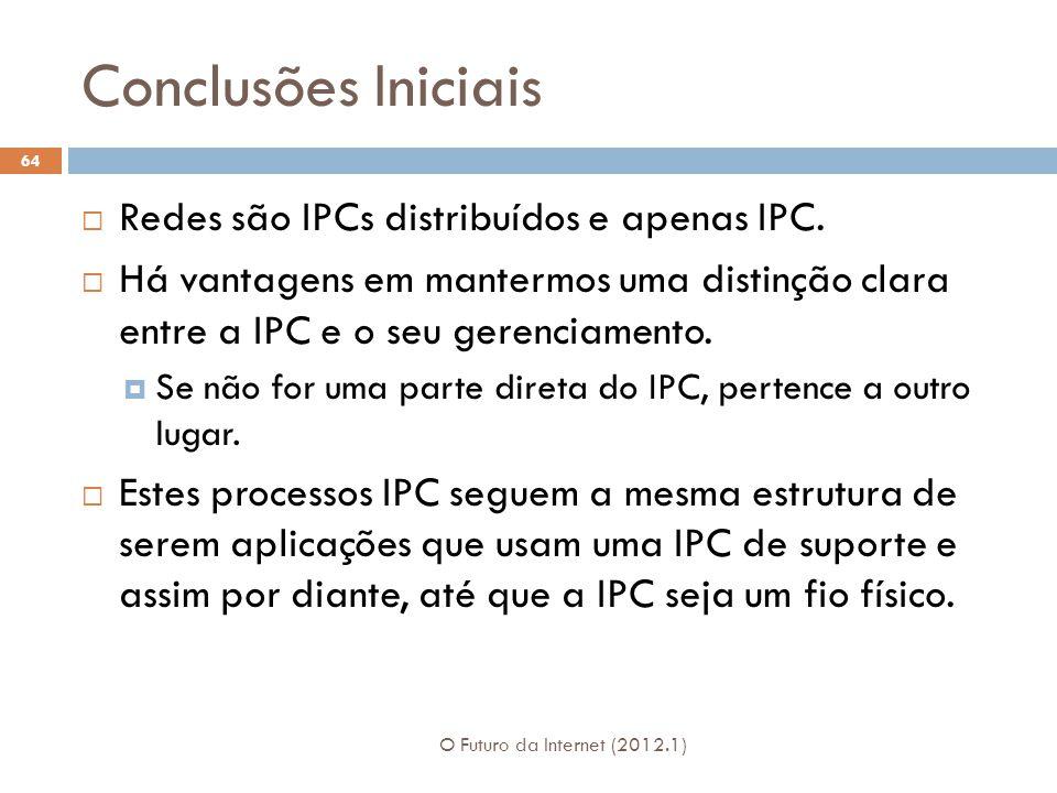 Conclusões Iniciais O Futuro da Internet (2012.1) 64 Redes são IPCs distribuídos e apenas IPC. Há vantagens em mantermos uma distinção clara entre a I