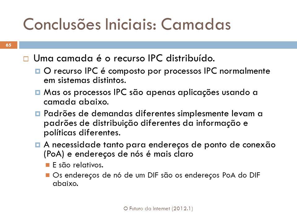Conclusões Iniciais: Camadas O Futuro da Internet (2012.1) 65 Uma camada é o recurso IPC distribuído. O recurso IPC é composto por processos IPC norma