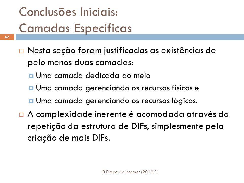 Conclusões Iniciais: Camadas Específicas O Futuro da Internet (2012.1) 67 Nesta seção foram justificadas as existências de pelo menos duas camadas: Um
