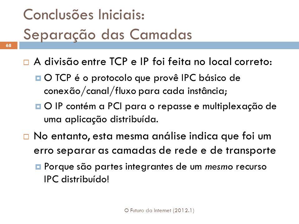 Conclusões Iniciais: Separação das Camadas O Futuro da Internet (2012.1) 68 A divisão entre TCP e IP foi feita no local correto: O TCP é o protocolo q