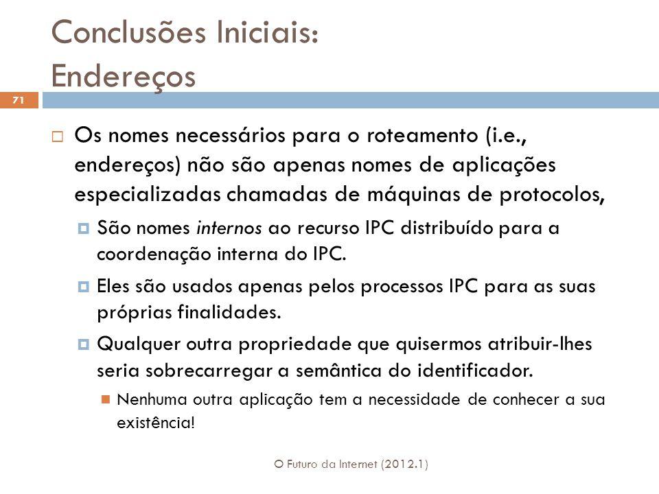 Conclusões Iniciais: Endereços O Futuro da Internet (2012.1) 71 Os nomes necessários para o roteamento (i.e., endereços) não são apenas nomes de aplic