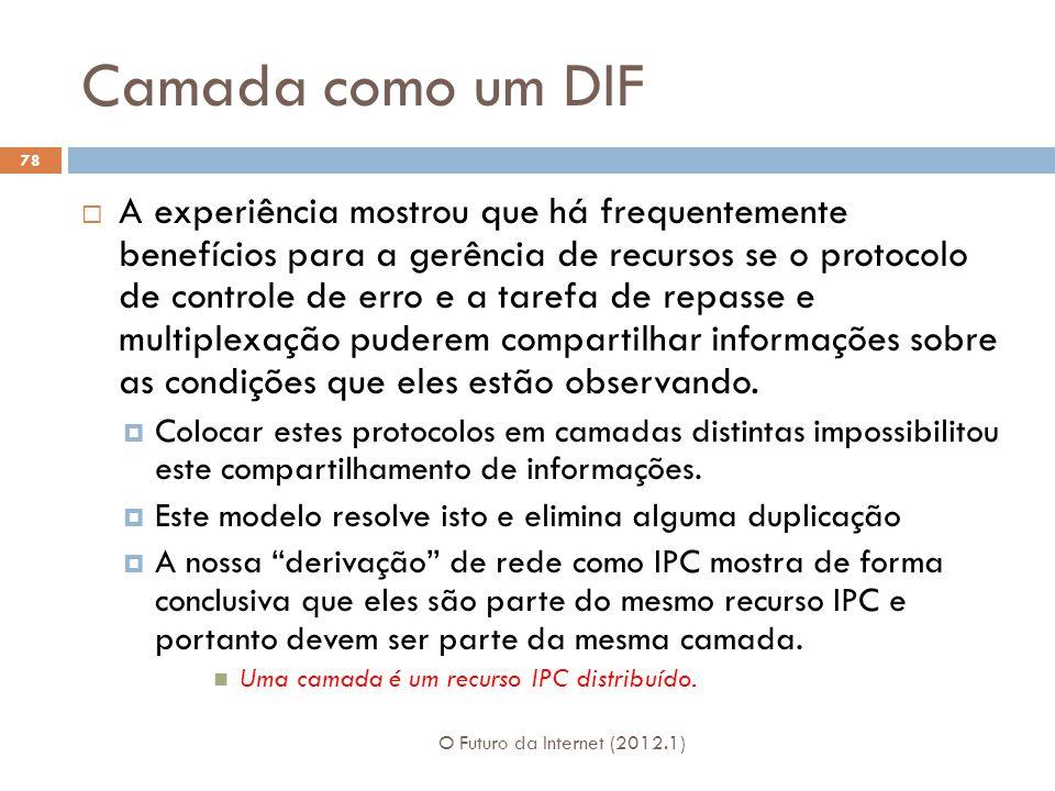 Camada como um DIF O Futuro da Internet (2012.1) 78 A experiência mostrou que há frequentemente benefícios para a gerência de recursos se o protocolo