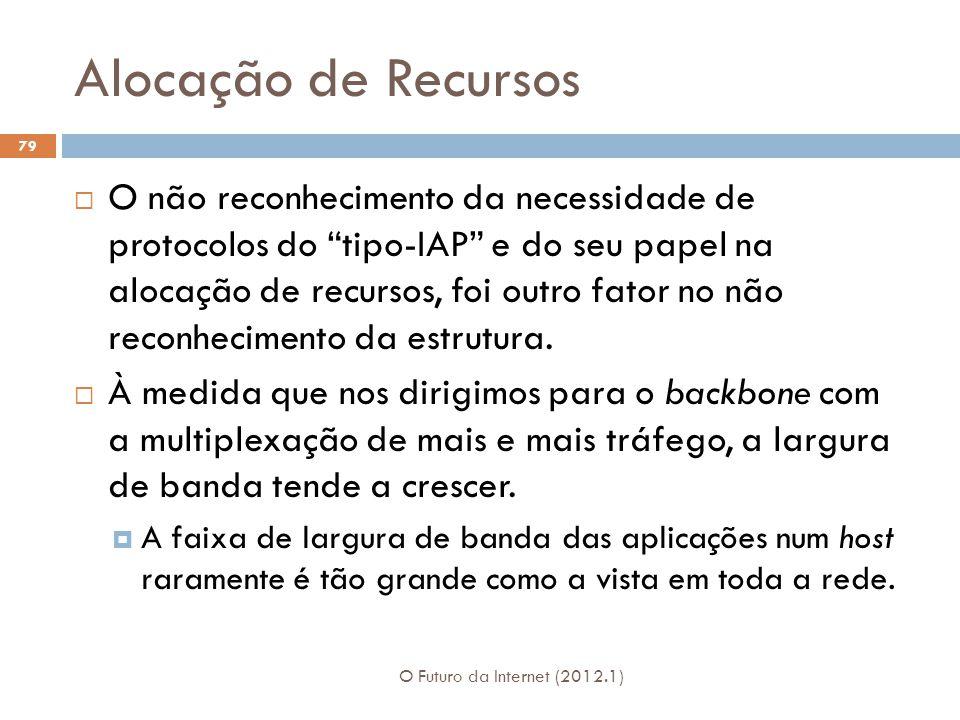 Alocação de Recursos O Futuro da Internet (2012.1) 79 O não reconhecimento da necessidade de protocolos do tipo-IAP e do seu papel na alocação de recu