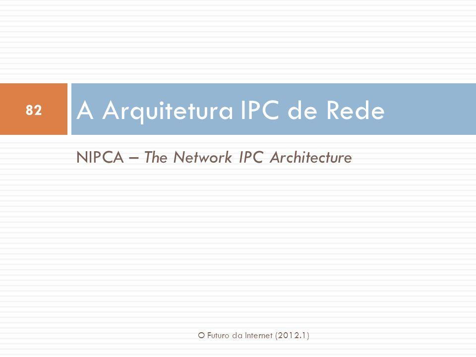 NIPCA – The Network IPC Architecture A Arquitetura IPC de Rede 82 O Futuro da Internet (2012.1)