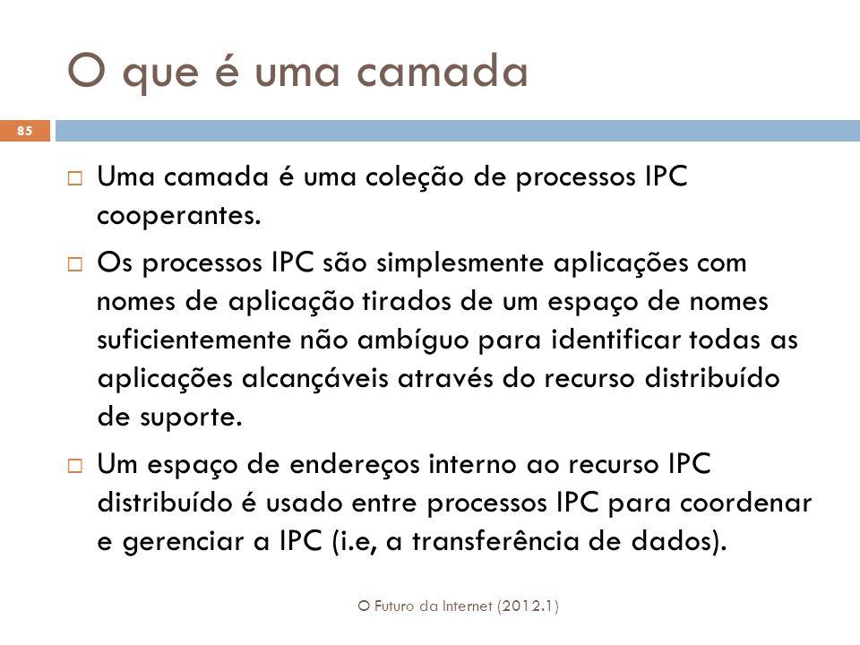 O que é uma camada O Futuro da Internet (2012.1) 85 Uma camada é uma coleção de processos IPC cooperantes. Os processos IPC são simplesmente aplicaçõe