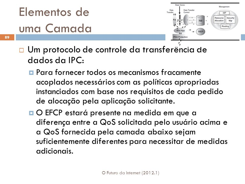 Elementos de uma Camada O Futuro da Internet (2012.1) 89 Um protocolo de controle da transferência de dados da IPC: Para fornecer todos os mecanismos