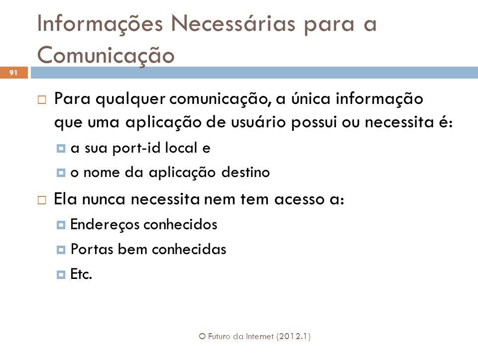 Informações Necessárias para a Comunicação O Futuro da Internet (2012.1) 91 Para qualquer comunicação, a única informação que uma aplicação de usuário