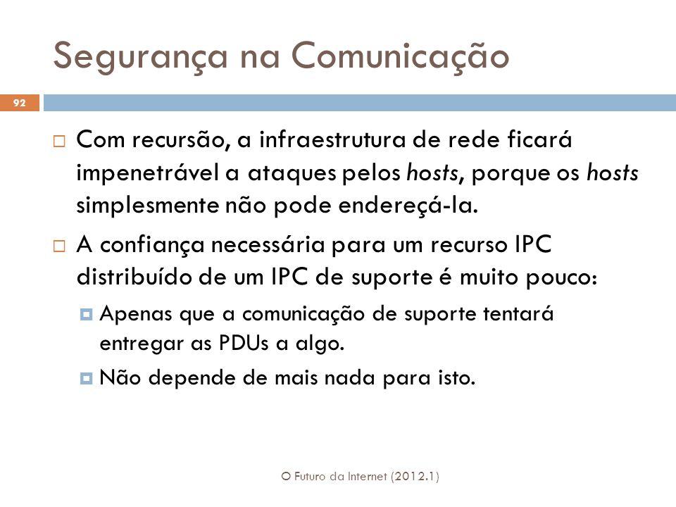 Segurança na Comunicação O Futuro da Internet (2012.1) 92 Com recursão, a infraestrutura de rede ficará impenetrável a ataques pelos hosts, porque os