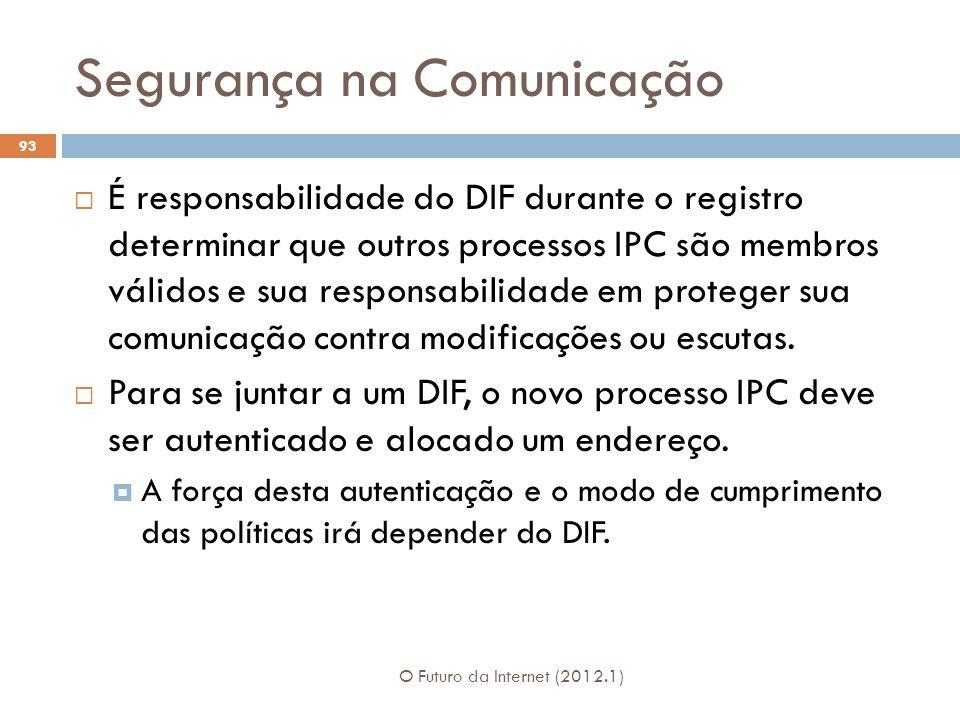 Segurança na Comunicação O Futuro da Internet (2012.1) 93 É responsabilidade do DIF durante o registro determinar que outros processos IPC são membros