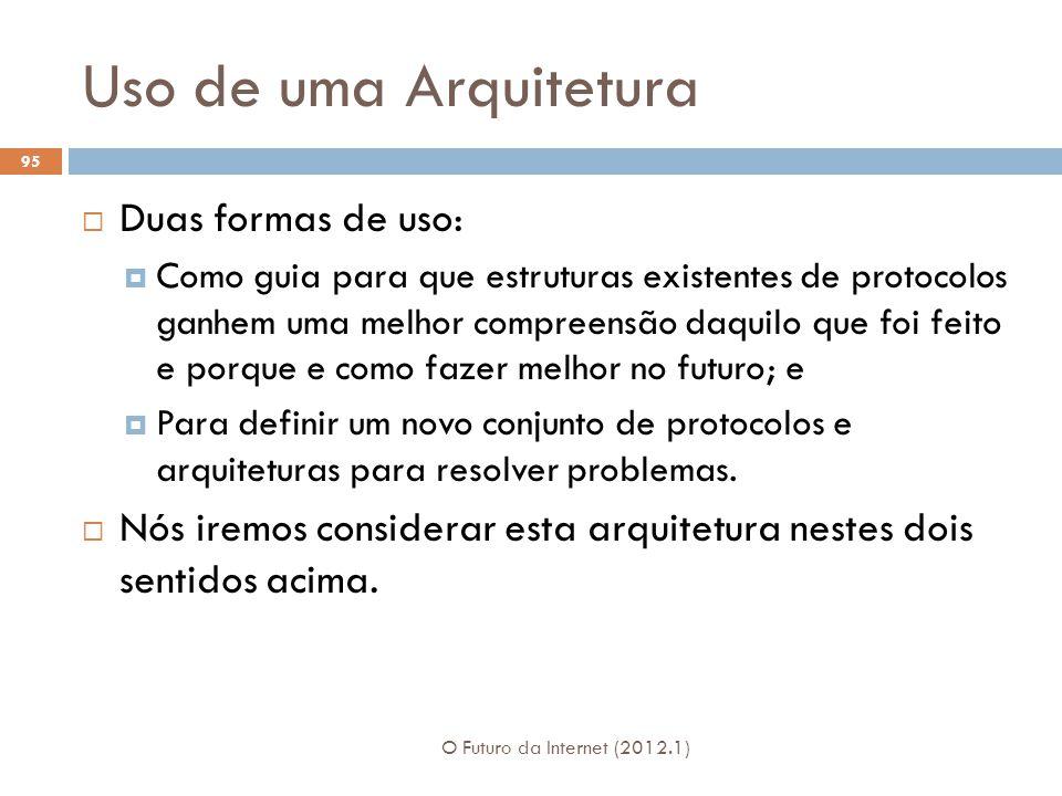 Uso de uma Arquitetura O Futuro da Internet (2012.1) 95 Duas formas de uso: Como guia para que estruturas existentes de protocolos ganhem uma melhor c
