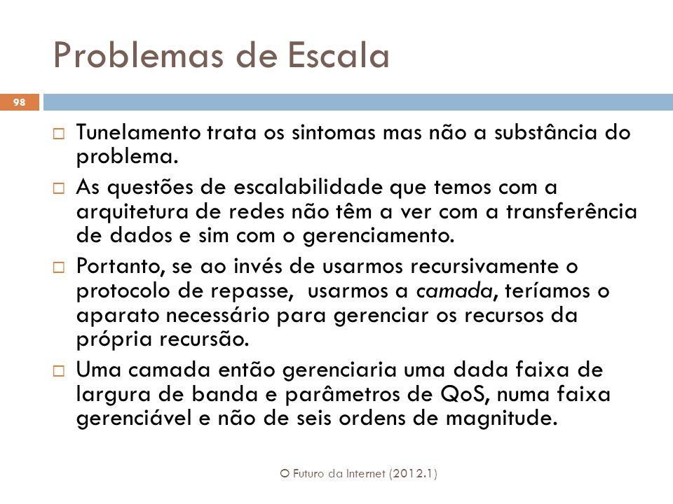 Problemas de Escala O Futuro da Internet (2012.1) 98 Tunelamento trata os sintomas mas não a substância do problema. As questões de escalabilidade que
