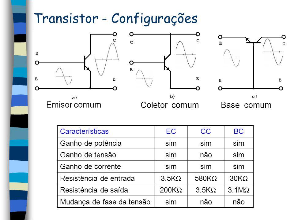 Transistor - característcas Transistores de baixa potência têm ganho de corrente da ordem de 100 a 200. Transistores de alta potência têm ganho de cor