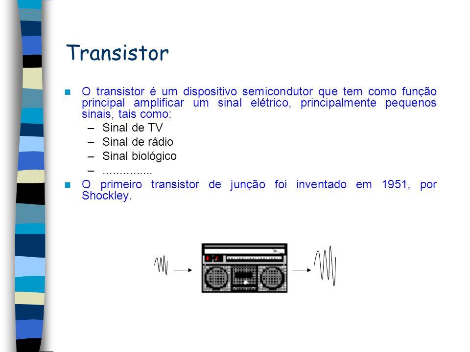 CaracterísticasECCCBC Ganho de potênciasim Ganho de tensãosimnãosim Ganho de correntesim Resistência de entrada 3.5K 580K 30K Resistência de saída 200K 3.5K 3.1M Mudança de fase da tensãosimnão Transistor - Configurações Emisor comum Coletor comumBase comum