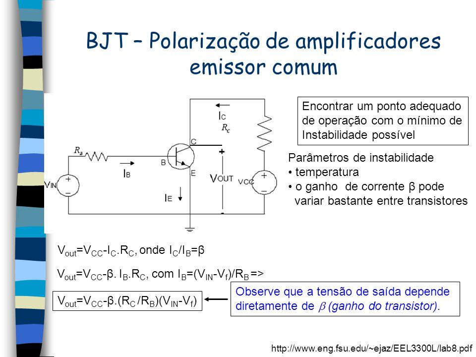 Polarização de amplificadores emissor comum Transistores BJT