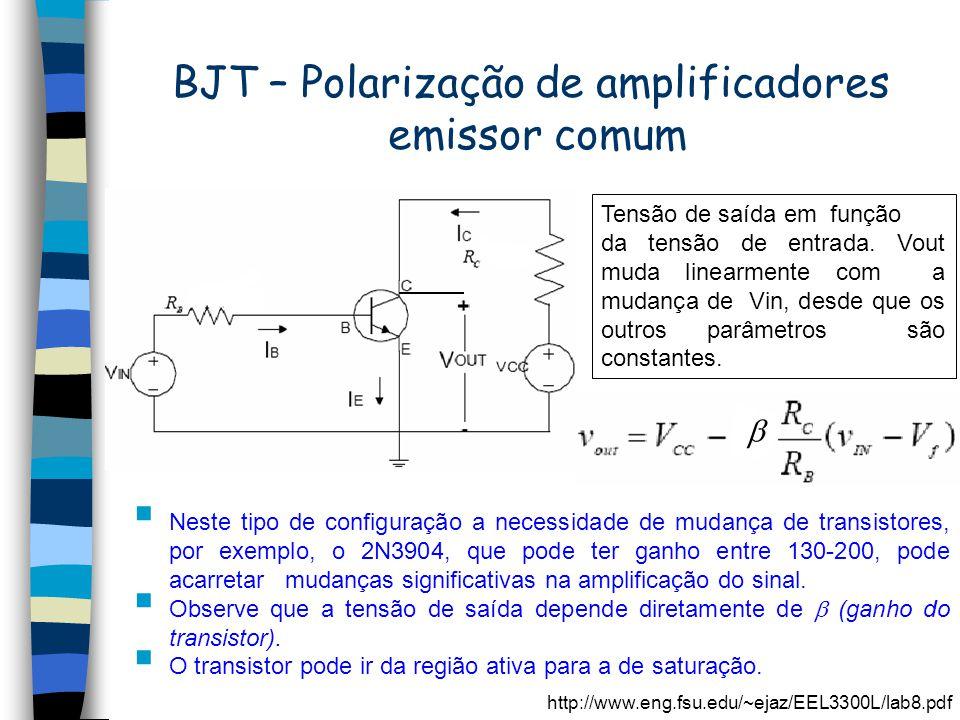 BJT – Polarização de amplificadores emissor comum http://www.eng.fsu.edu/~ejaz/EEL3300L/lab8.pdf V out =V CC -I C.R C, onde I C /I B =β V out =V CC -β